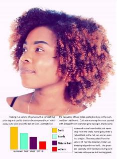 beyonce-curls